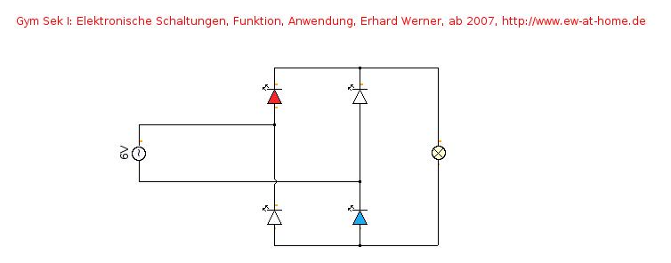 Erhard Werner zu Hause
